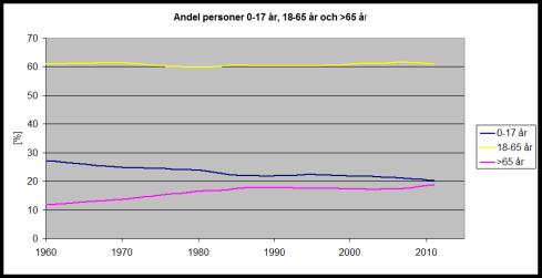 pension för invandrare