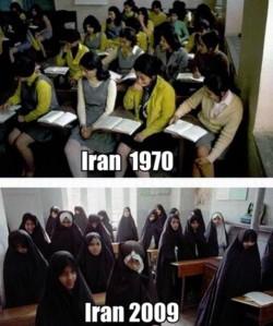 iran jämförelse