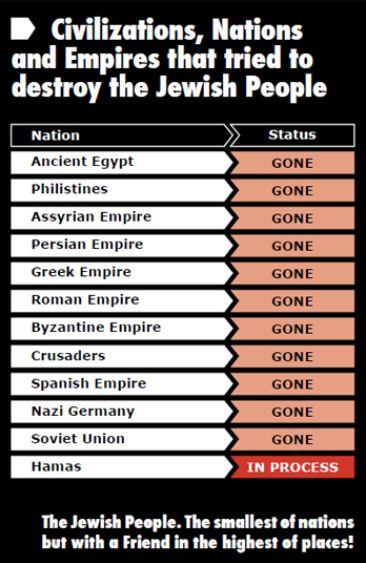 Judiska folket