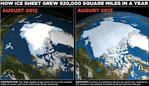 arktis istäcke