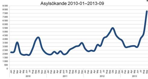 Asylsökande_2013-10-11_1712
