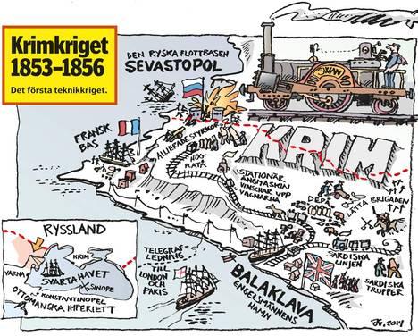 Krimkriget 1853 - 1856