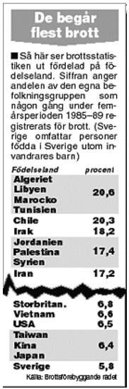 Aftonbladet 13/3 2000