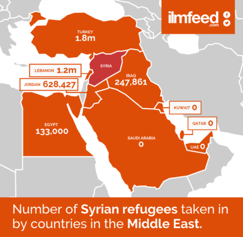 Flyktingar Libanon
