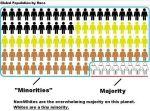 Den vita rasen är en minoritet