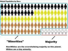 befolkning-raser