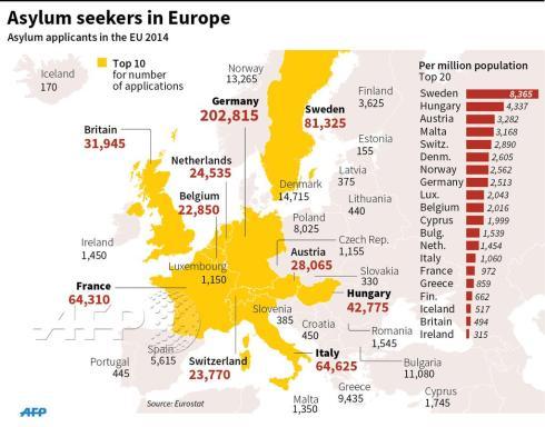 asylsokande-2014-i-eu