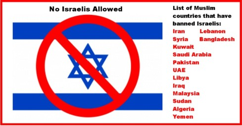 israelis-not-allowed