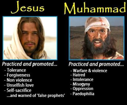KristendomIslam