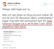 Anders_Lindberg_demokrati_