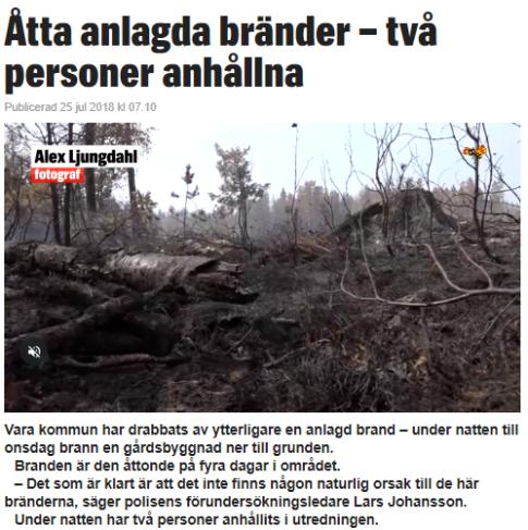 Anlagda_bränder
