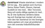 Daniel_Riazat_vittt_fotbollslag