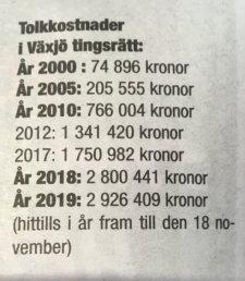 Bilden har inget med inlägget att göra men är ett inlägg från Växjö.
